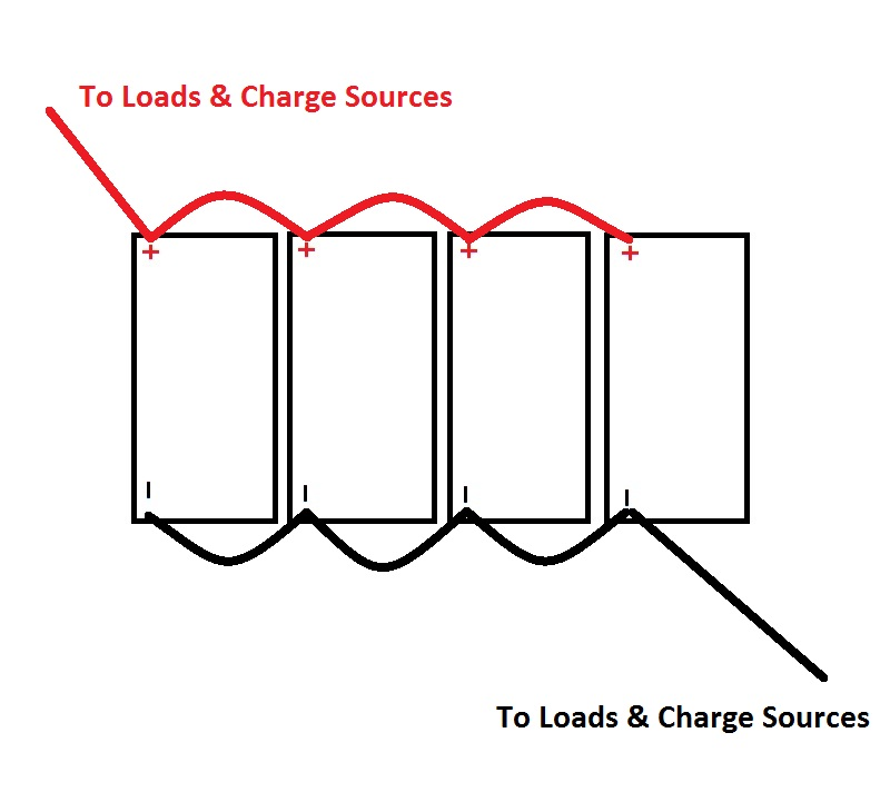 Installing a Marine Battery Charger – Marine How To on charger wheels, charger engine, charger connectors, charger exhaust, charger wire, charger lights, charger battery, charger parts, charger ford, charger circuit, charger radiator diagram, charger cable, charger rear suspension, charger accessories,