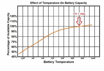 10BatteryTemperature