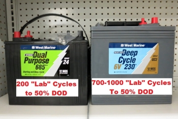 02 What Is A Deep Cycle Battery