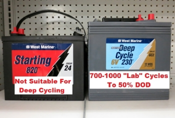 04 What Is A Deep Cycle Battery