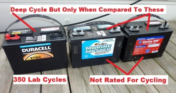 05 What Is A Deep Cycle Battery