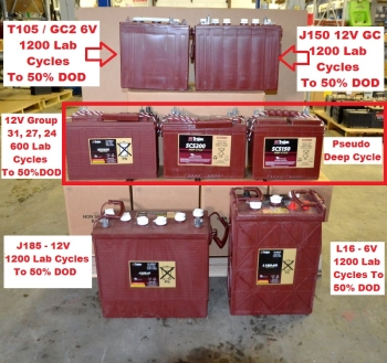 06 What Is A Deep Cycle Battery