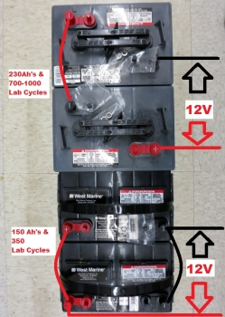 10 What Is A Deep Cycle Battery