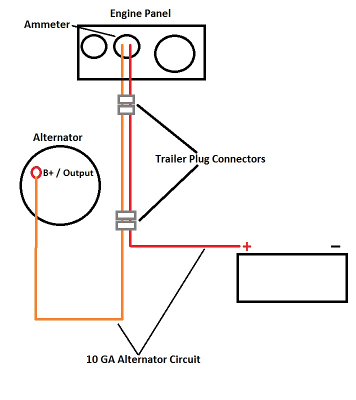 bypass the orange & red alternator circuit