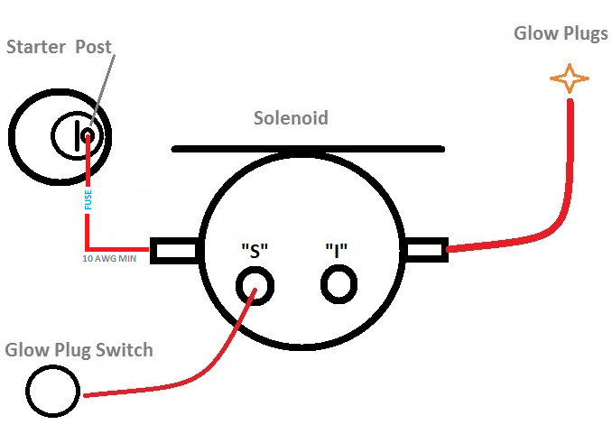 Tremendous Key Switch Wiring Diagram Basic Electronics Wiring Diagram Wiring 101 Capemaxxcnl