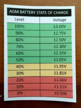 02-Loaded-Battery-Voltage-vs.-SOC-AGM-26