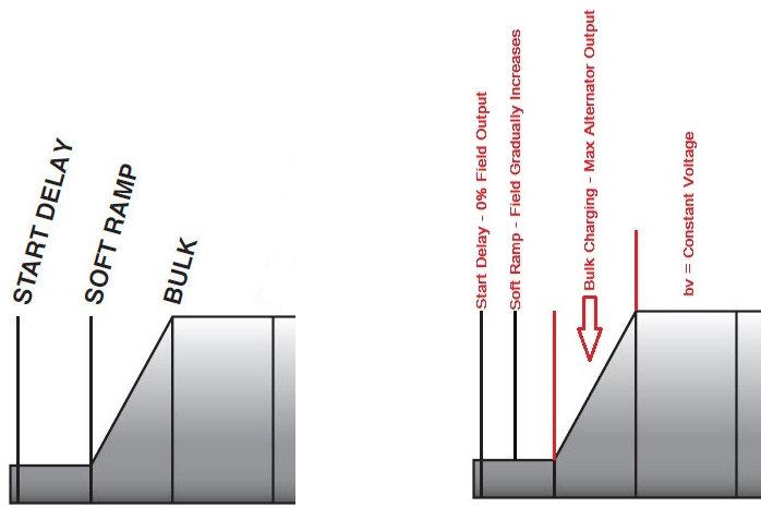 Schematic New Era Voltage Regulator Wiring Diagram