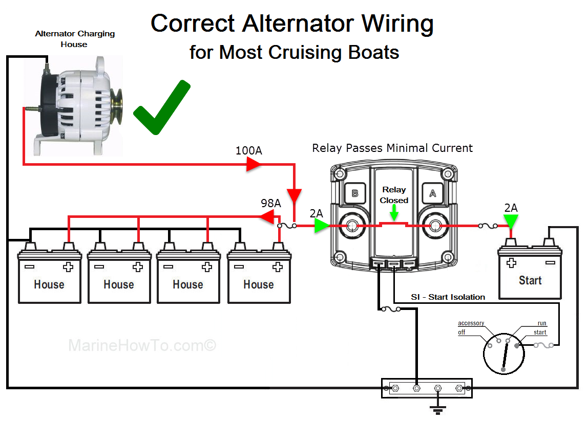Marine Alternator Wiring Diagram Manual