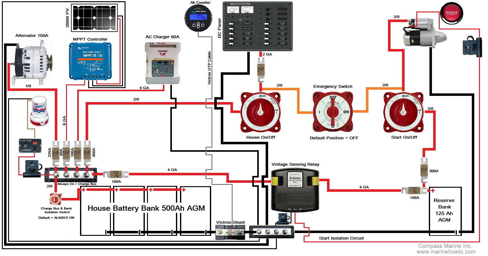 Making Sense of Automatic Charging Relays – Marine How To on combination double switch diagram, dual battery diagram, two float switch system schematic, two battery generator diagram, dual switch diagram, marine battery switch diagram, murphy switch diagram,