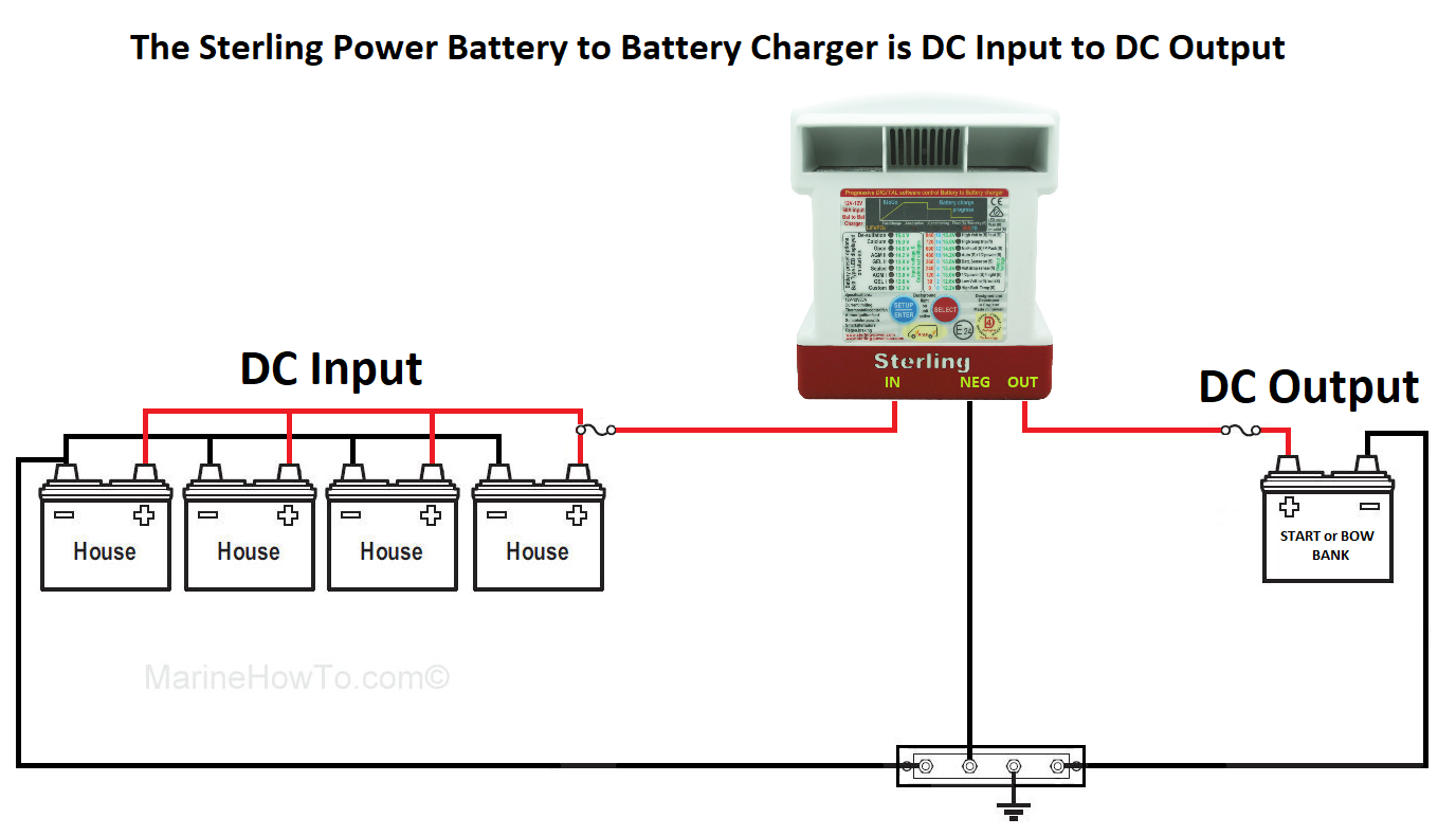 sterling truck turn signal wiring diagram understanding the sterling power pro batt ultra battery to  sterling power pro batt ultra