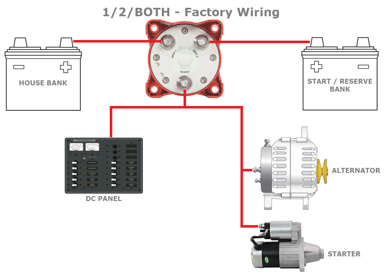 1/2/BOTH Battery Switch Considerations - Marine How To | Battery Selector Switch Wiring Diagram With Dual Motors |  | Marine How To