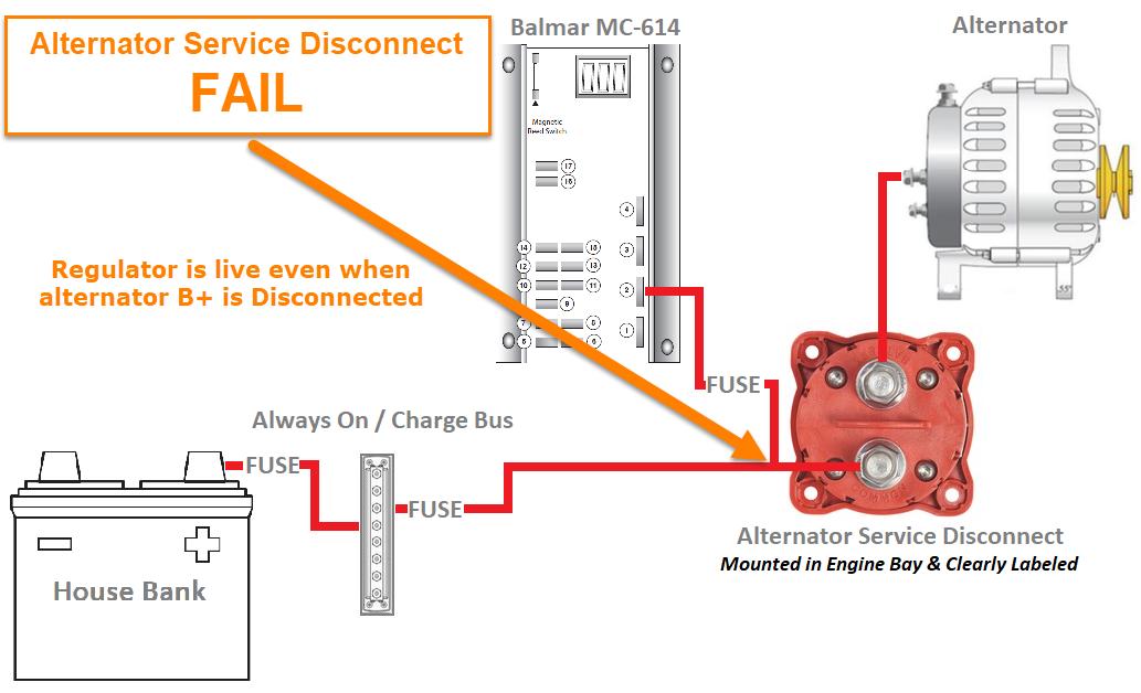 Balmar MC-614 Alternator Service Disconnect Switch - Marine How ToMarineHowTo.com