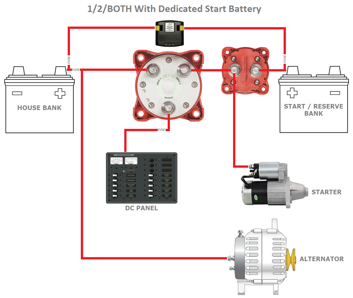 1/2/BOTH Battery Switch Considerations - Marine How To | Guest Battery Switch Wiring Diagram |  | MarineHowTo.com
